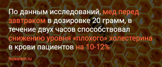 Влияние меда на уровень холестерина