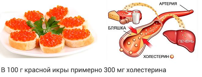Сколько холестерина в красной икре