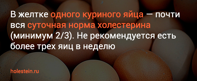 Количество холестерина в куриных яйцах