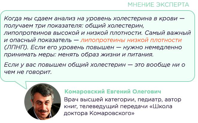 Доктор Комаровский об уровне холестерина