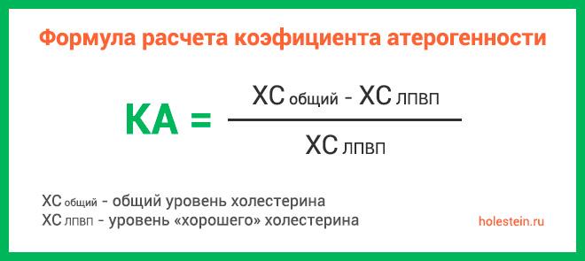Форма расчета коэфициента атерогенности