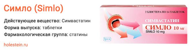 Препарат Симло