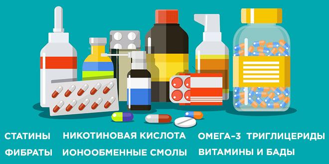 Средства от атеросклероза