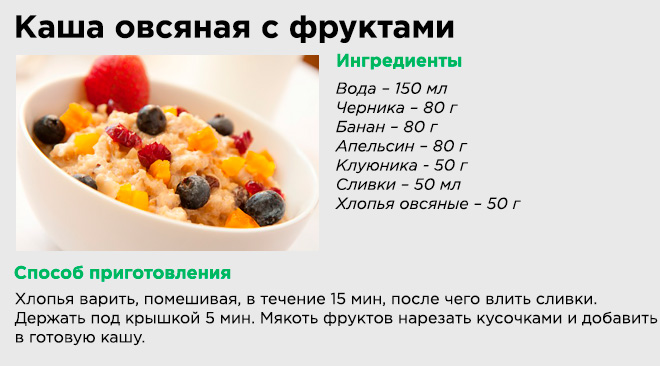 Каша овсяная с фруктами