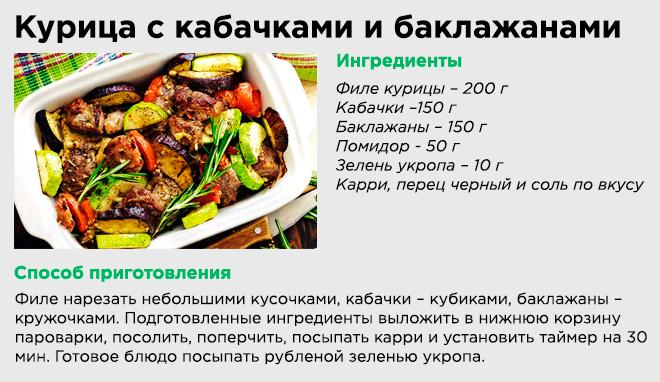 Курица с кабачками и баклажанами