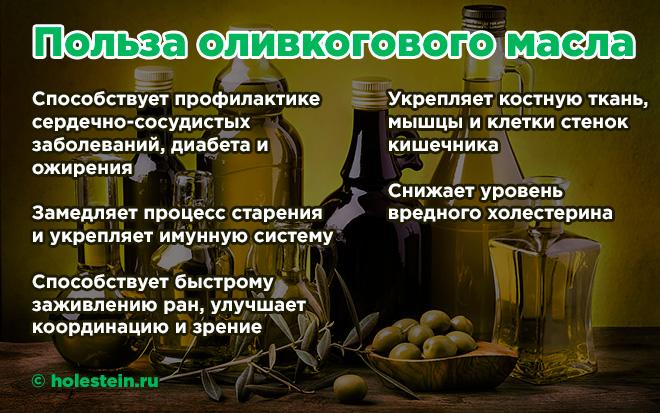 холестерина в оливковом масле