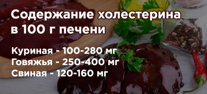 Содержание холестерина в печени
