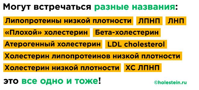 Синонимы ЛПНП