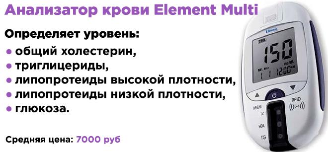 Анализатор биохимический Элемент Мульти