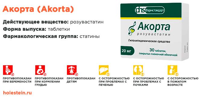 Препарат Акорта (статин)