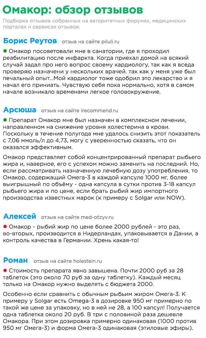 Отзывы о препарате Омакор Омега-3