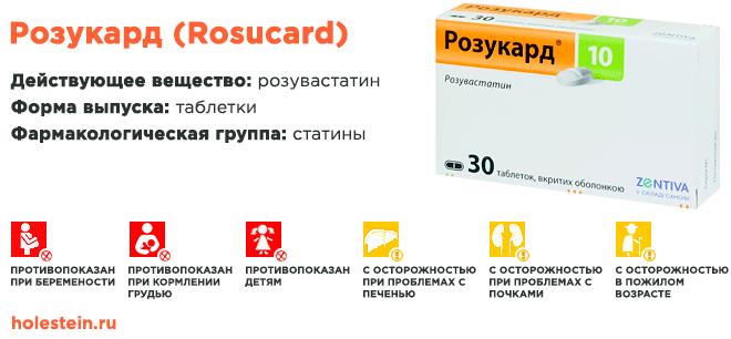 Препарат Розукард (статин) от холестерина