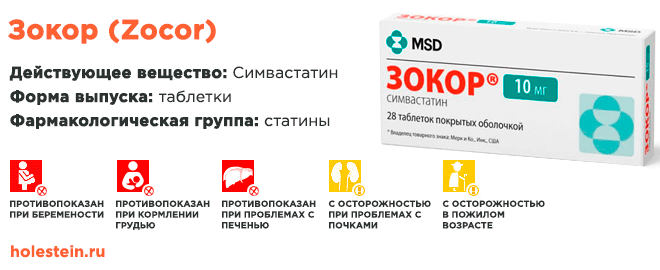 Препарат Зокор