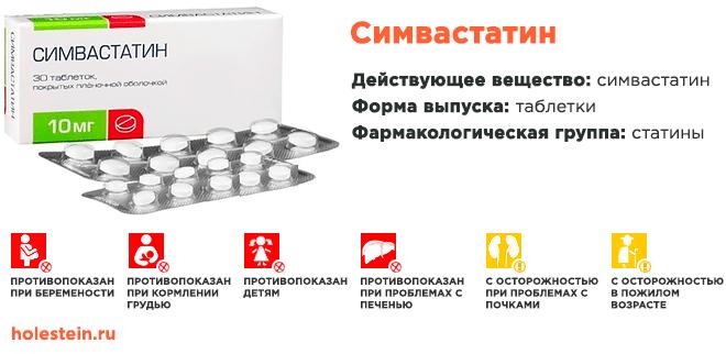 Симвастатин - гиполипидемическое лекарство