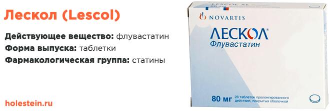 Препарат Лескол от холестерина