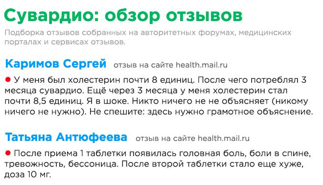 Отзывы о препарате Сувардио