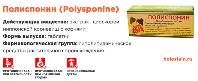 Полиспонин от холестерина