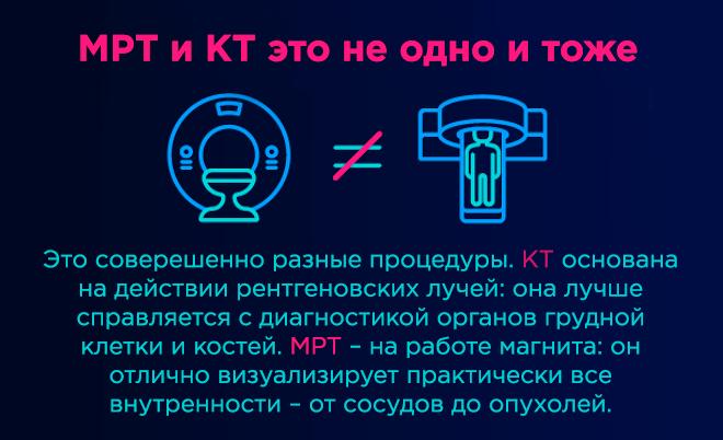 Разница между МРТ и КТ