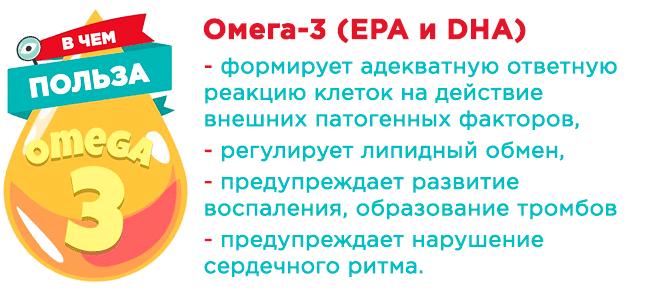 В чем польза Омега-3 для человека